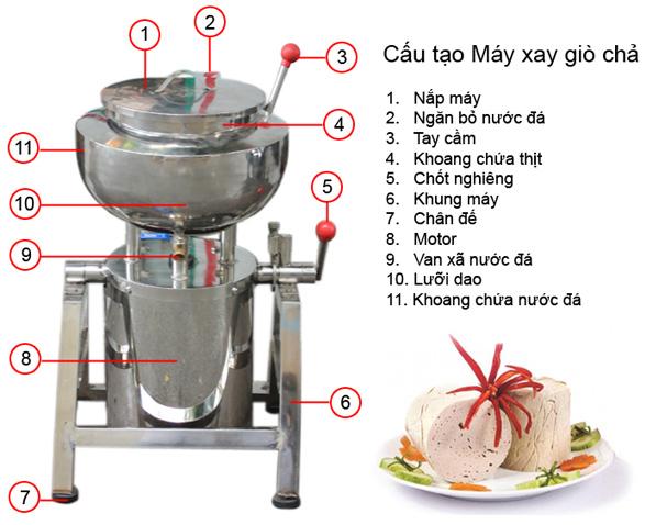 cau-tao-may-xay-gio-cha